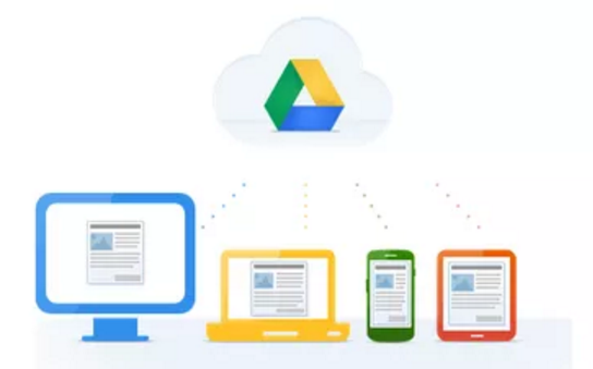 Google Drive – Accessing Personal Files From Other Devices